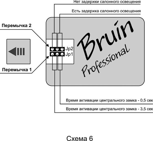 Bruin Br 800 инструкция - картинка 1