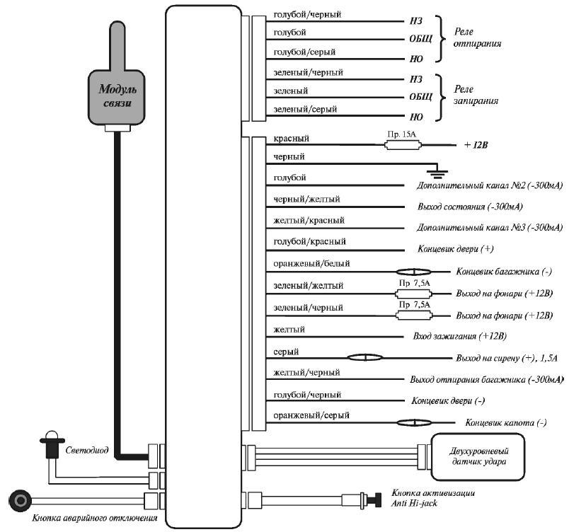 Схема подключения CENMAX